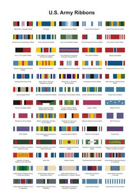 Streifen von Militär-Orden und Medaillen der USA