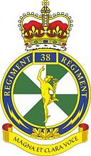 Canadian Forces 38th Signal Regiment, emblem