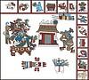 aztekische Piktogramme and Hieroglyphen