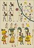 Seite 67r aus aztekishem Codex Mendoza