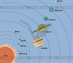 Solar System - Vektor-Clipart / Vektor-Bild