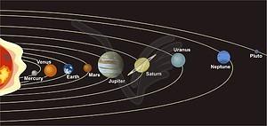 Solar System - Vektor-Clipart / Vektorgrafik