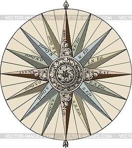 Windrose-Gravur - Vektorgrafik