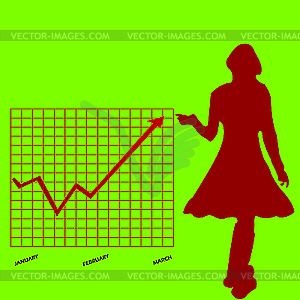 Business-Chart und Frauen - Vector-Clipart