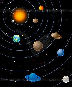 Sonnensystem vektor abbildung