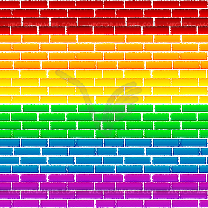Regenbogen-Wand - Vektorgrafik