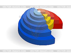 Radiales Diagramm - Vektor-Design