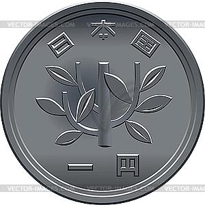 Японская иена монеты - векторизованное изображение