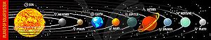 Planeten des Sonnensystems - Stock Vektor-Clipart