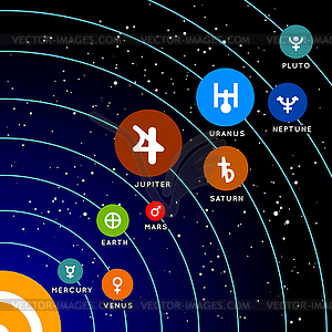 Planet des Sonnensystems - vektorisiertes Clip-Art