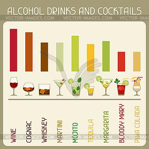 Infografik von Alkohol Getränke und Cocktails - Vektor-Klipart