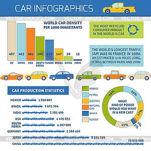 Auto Fakten Infografiken - Vector-Clipart EPS